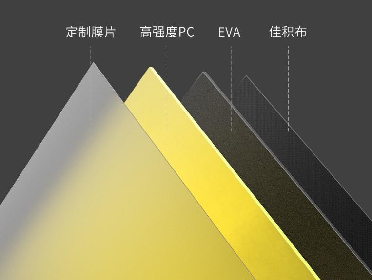 Xiaomi Bumblebee Layers